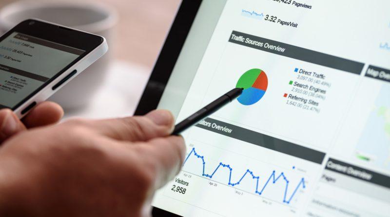 5 korzyści z kampanii i reklamy PPC - Jak wykorzystać Adwords
